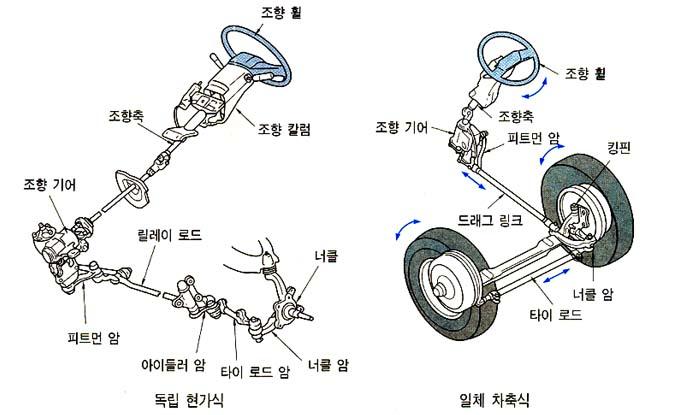 77 Dodge Power Wagon Wiring Diagram as well 317 furthermore 846506 Plastic Piece Steering Column 1987 Fleetwood additionally Doors Door Mirrors And Related Parts Sliding Door Regulator besides In Ididit Steering Column Wiring Diagram. on steering column